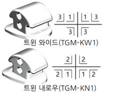 Knob twin slots